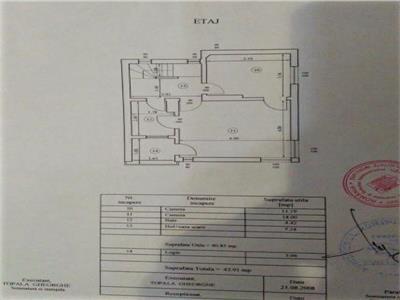 Vanzare casa 3 camere zona Alba Iulia