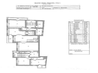 Vanzare vila Pache Protopopescu  Liceul Mihai Viteazu   teren proprietate 397 mp   570 mp utili