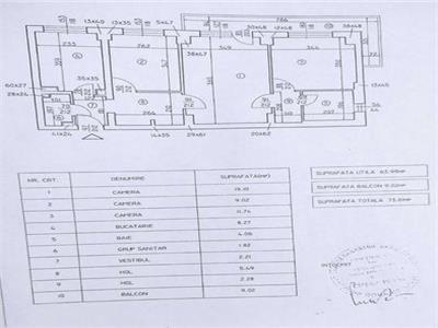 oferta vanzare apartament 3 camere , parc titan, bloc 1984, metrou vav bloc, etaj 8 din 10 Bucuresti